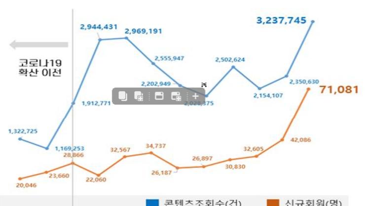 평생학습에 꼭 필요한 경기도 '지식', 회원수 140만 돌파