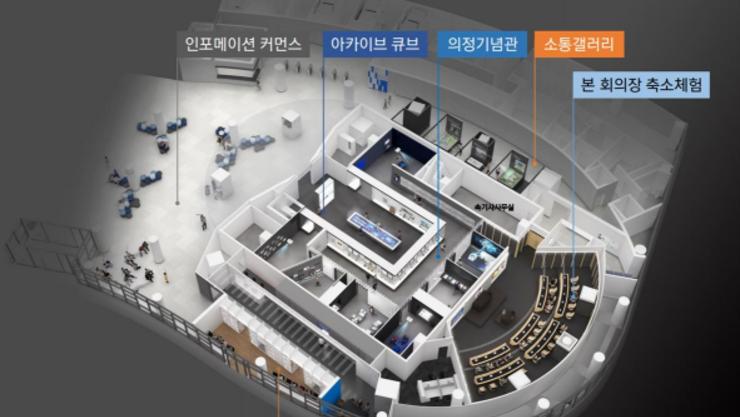 경기도의회, 최첨단 복합문화공간 '(가칭)라키비움' 건립